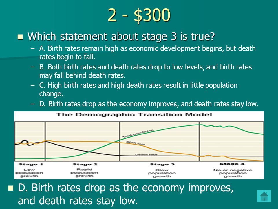 2 - $200 During which stage do death rates fall as food supplies increase and health care improves.
