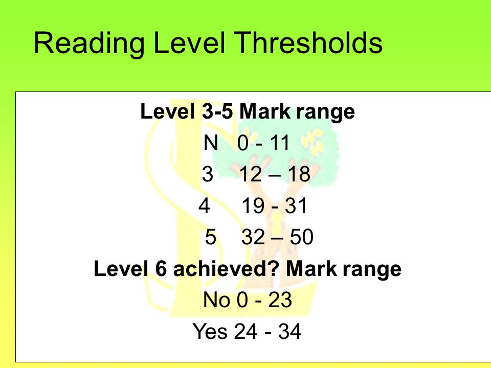 Reading Level Thresholds Level 3-5 Mark range N – – 50 Level 6 achieved.