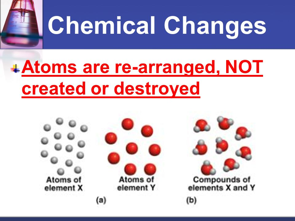 Chemical Changes Atoms are re-arranged, NOT created or destroyed