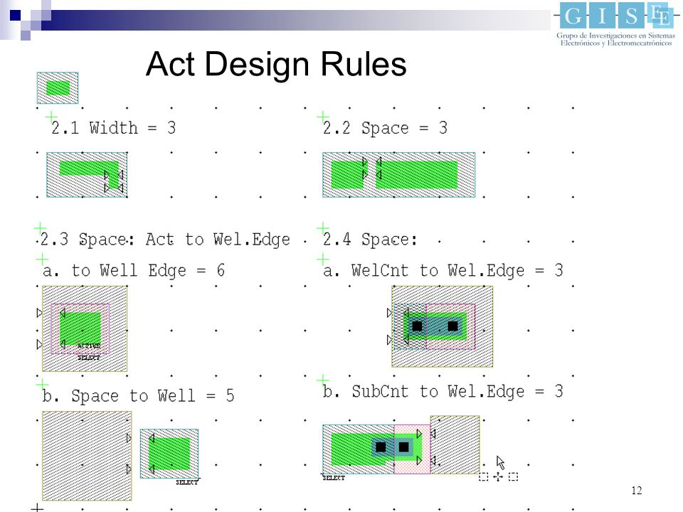 Adapted from Digital Integrated Circuits, 2nd Ed.12 Act Design Rules