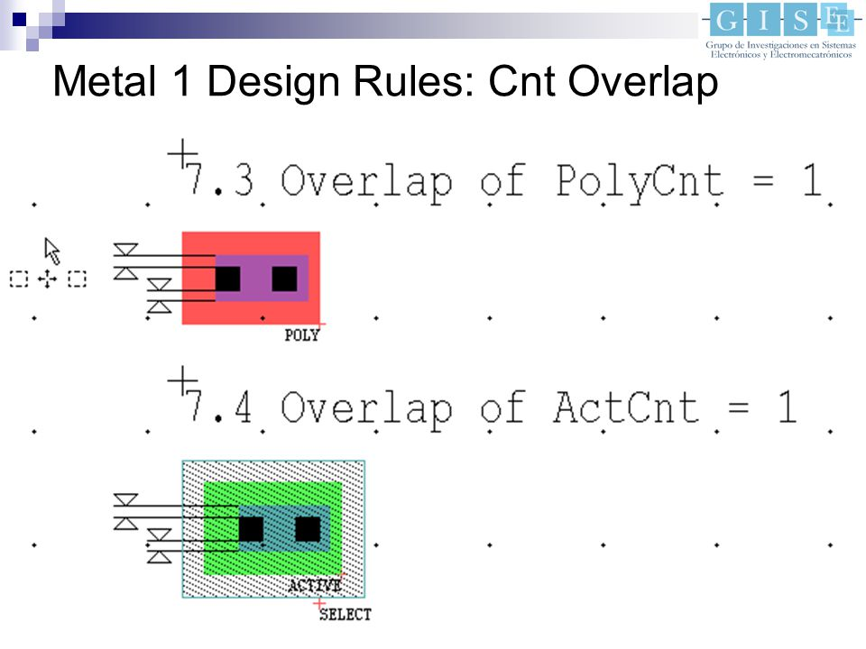 Adapted from Digital Integrated Circuits, 2nd Ed.23 Metal 1 Design Rules: Cnt Overlap