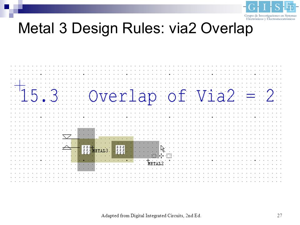 Adapted from Digital Integrated Circuits, 2nd Ed.27 Metal 3 Design Rules: via2 Overlap