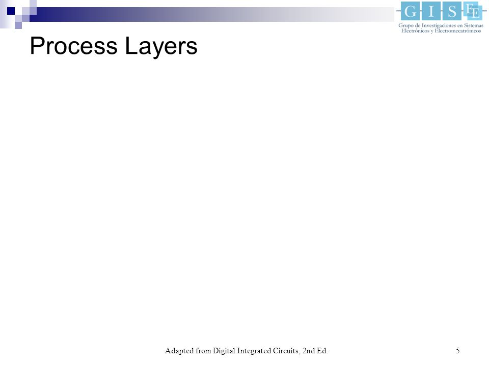 Adapted from Digital Integrated Circuits, 2nd Ed.5 Process Layers