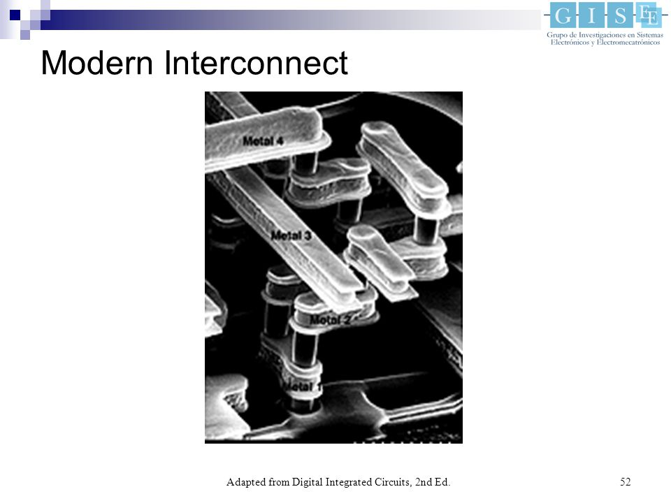 Adapted from Digital Integrated Circuits, 2nd Ed.52 Modern Interconnect