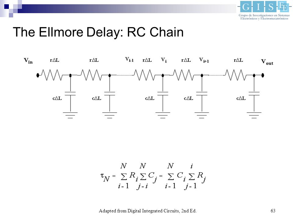Adapted from Digital Integrated Circuits, 2nd Ed.63 The Ellmore Delay: RC Chain