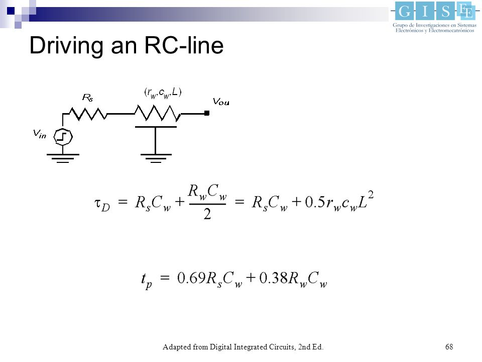 Adapted from Digital Integrated Circuits, 2nd Ed.68 Driving an RC-line
