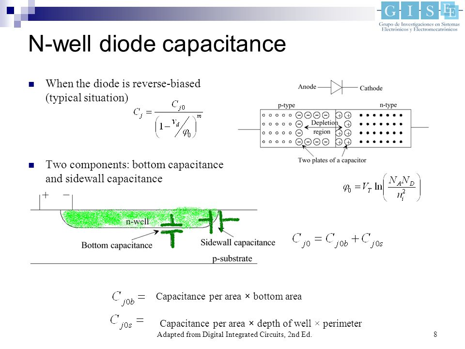 Adapted from Digital Integrated Circuits, 2nd Ed.8 N-well diode capacitance Capacitance per area × bottom area Capacitance per area × depth of well × perimeter When the diode is reverse-biased (typical situation) Two components: bottom capacitance and sidewall capacitance
