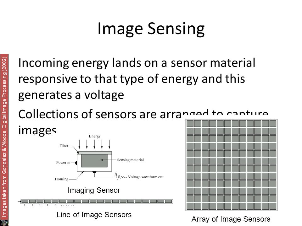 Image Sensing Incoming energy lands on a sensor material responsive to that type of energy and this generates a voltage Collections of sensors are arranged to capture images Imaging Sensor Line of Image Sensors Array of Image Sensors Images taken from Gonzalez & Woods, Digital Image Processing (2002)