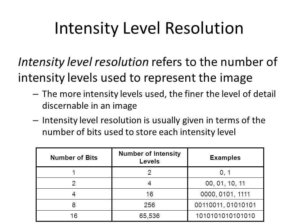 Intensity Level Resolution Intensity level resolution refers to the number of intensity levels used to represent the image – The more intensity levels used, the finer the level of detail discernable in an image – Intensity level resolution is usually given in terms of the number of bits used to store each intensity level Number of Bits Number of Intensity Levels Examples 120, , 01, 10, , 0101, , ,