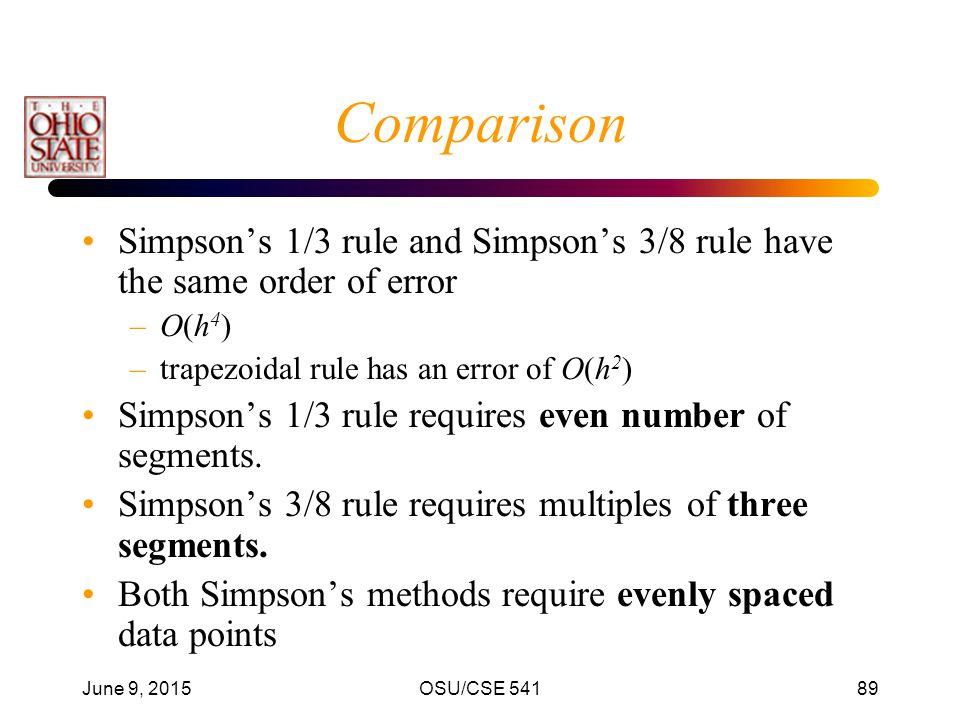 El foro de la gente en paro simpson 3 8 rule pdf fandeluxe Images