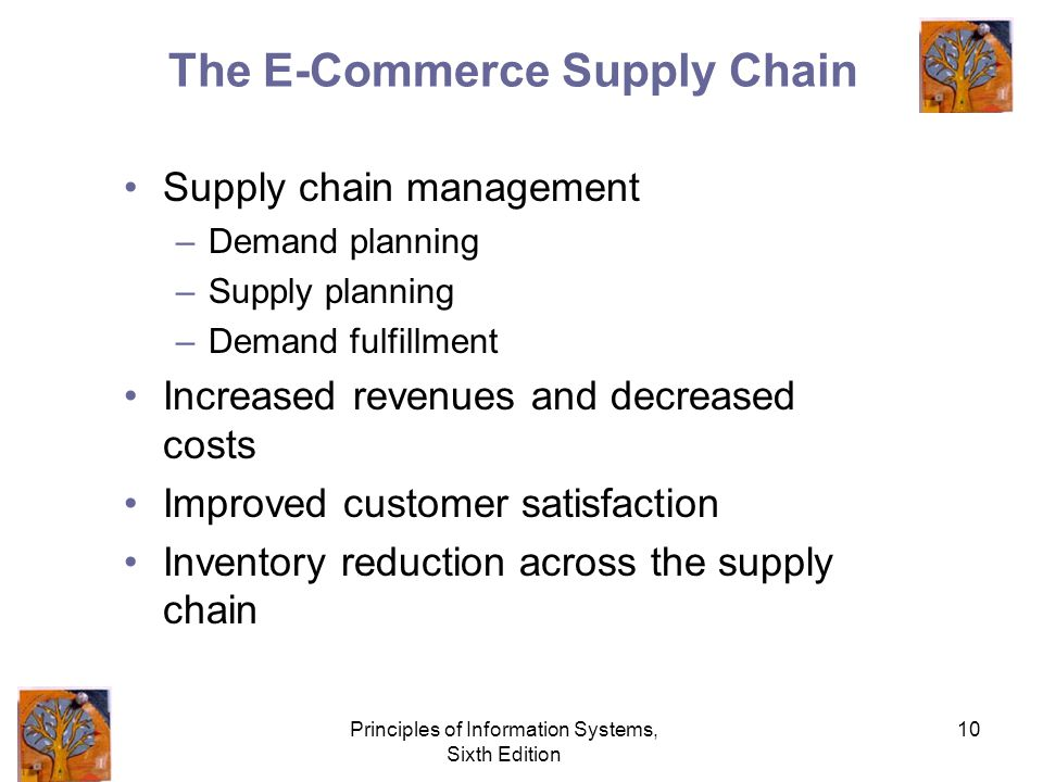Principles of Information Systems, Sixth Edition 10 The E-Commerce Supply Chain Supply chain management –Demand planning –Supply planning –Demand fulfillment Increased revenues and decreased costs Improved customer satisfaction Inventory reduction across the supply chain
