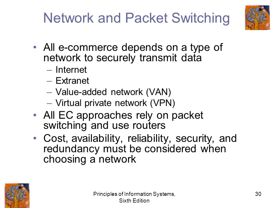 Principles of Information Systems, Sixth Edition 30 Network and Packet Switching All e-commerce depends on a type of network to securely transmit data –Internet –Extranet –Value-added network (VAN) –Virtual private network (VPN) All EC approaches rely on packet switching and use routers Cost, availability, reliability, security, and redundancy must be considered when choosing a network