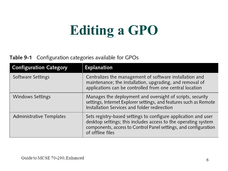 Guide to MCSE , Enhanced 6 Editing a GPO