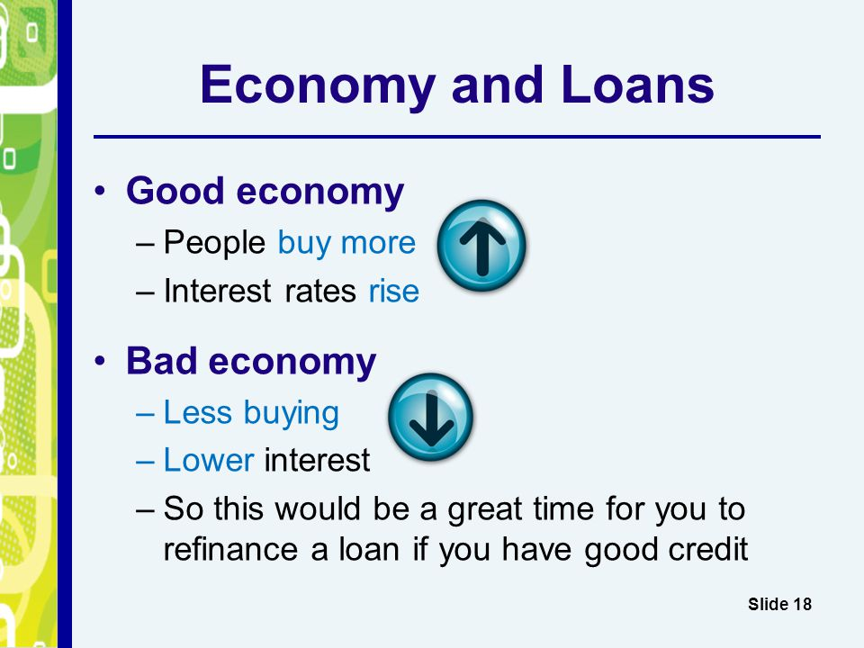 Economy and Loans Good economy –People buy more –Interest rates rise Bad economy –Less buying –Lower interest –So this would be a great time for you to refinance a loan if you have good credit Slide 18