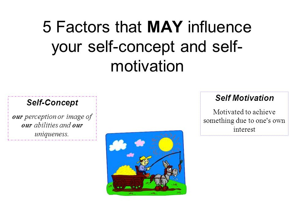 5 Factors that MAY influence your self-concept and self- motivation Self-Concept our perception or image of our abilities and our uniqueness.
