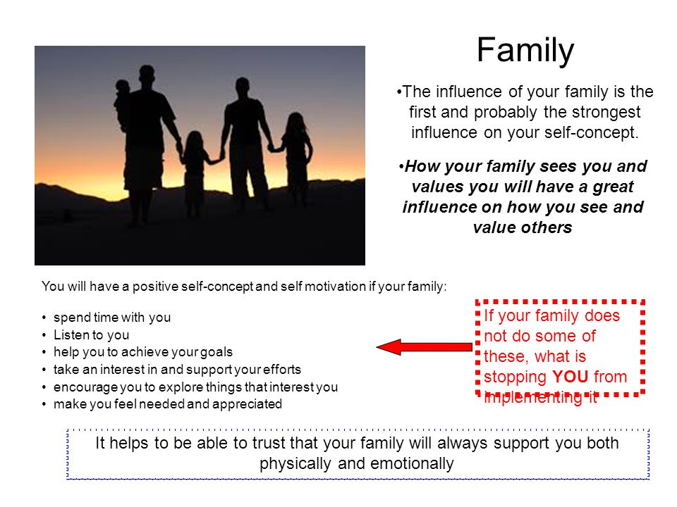 Family The influence of your family is the first and probably the strongest influence on your self-concept.
