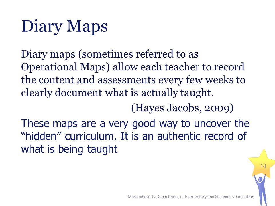 Diary Maps Diary maps (sometimes referred to as Operational Maps) allow each teacher to record the content and assessments every few weeks to clearly document what is actually taught.