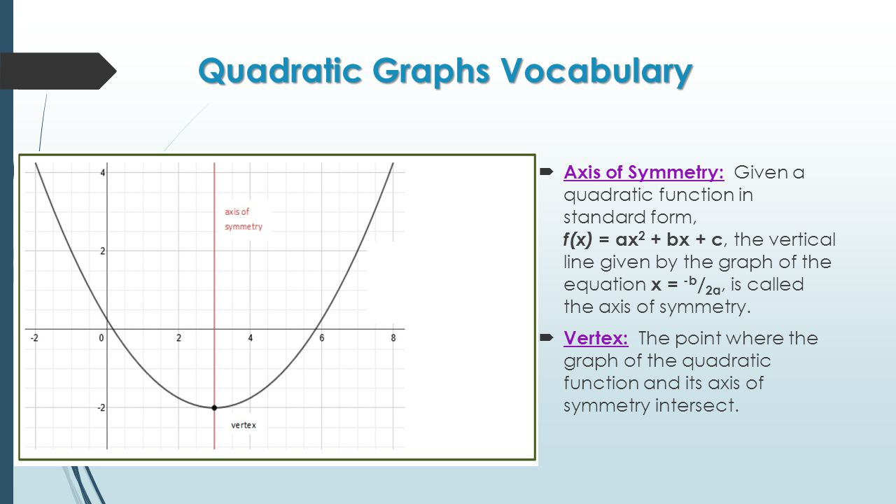 Graphs of quadratic functions in addition to level 3 students make 3 quadratic graphs vocabulary axis of symmetry given a quadratic function in standard form falaconquin