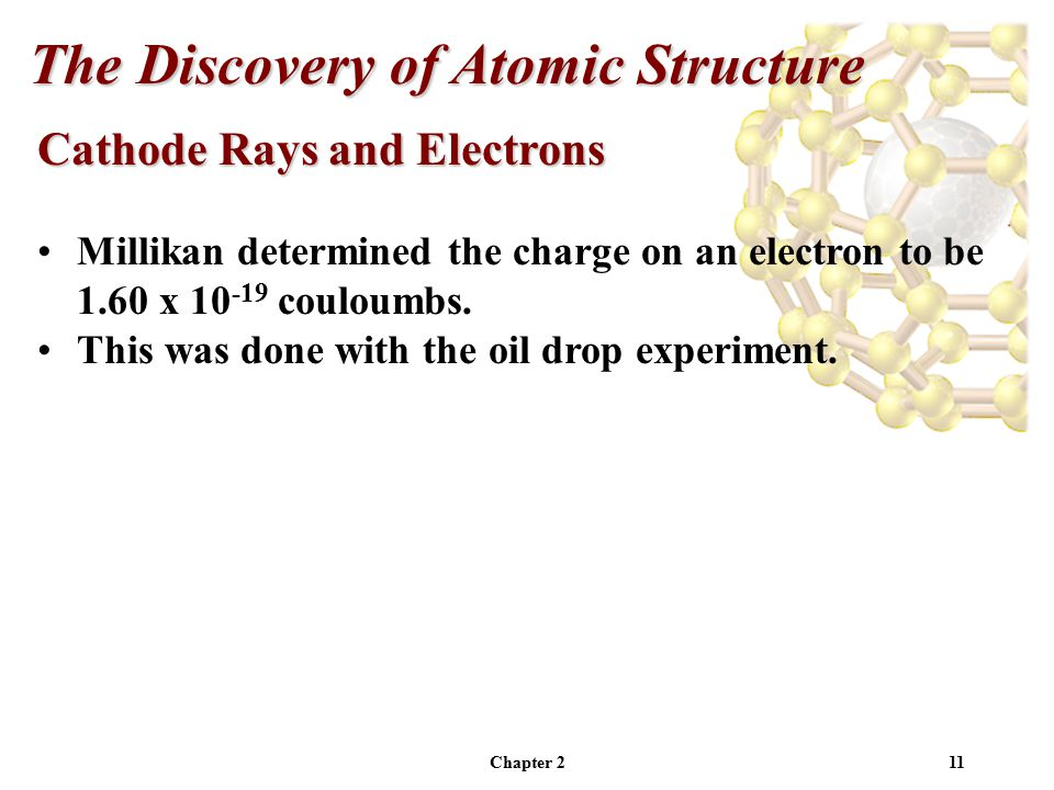 Chapter 211 Cathode Rays and Electrons Millikan determined the charge on an electron to be 1.60 x couloumbs.