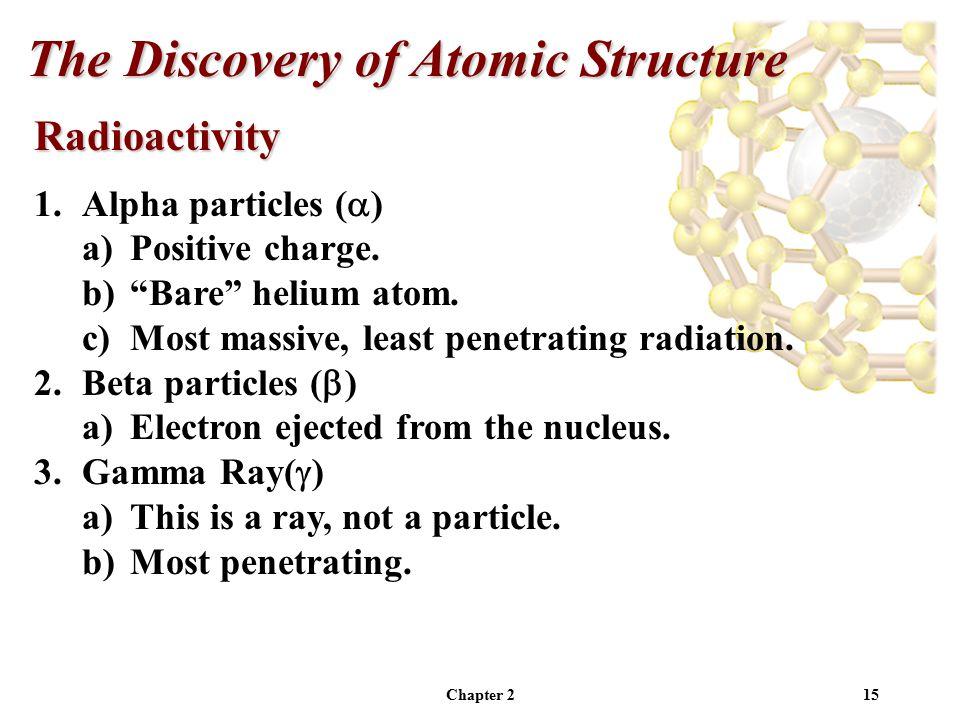 Chapter 215 Radioactivity 1.Alpha particles (  ) a)Positive charge.