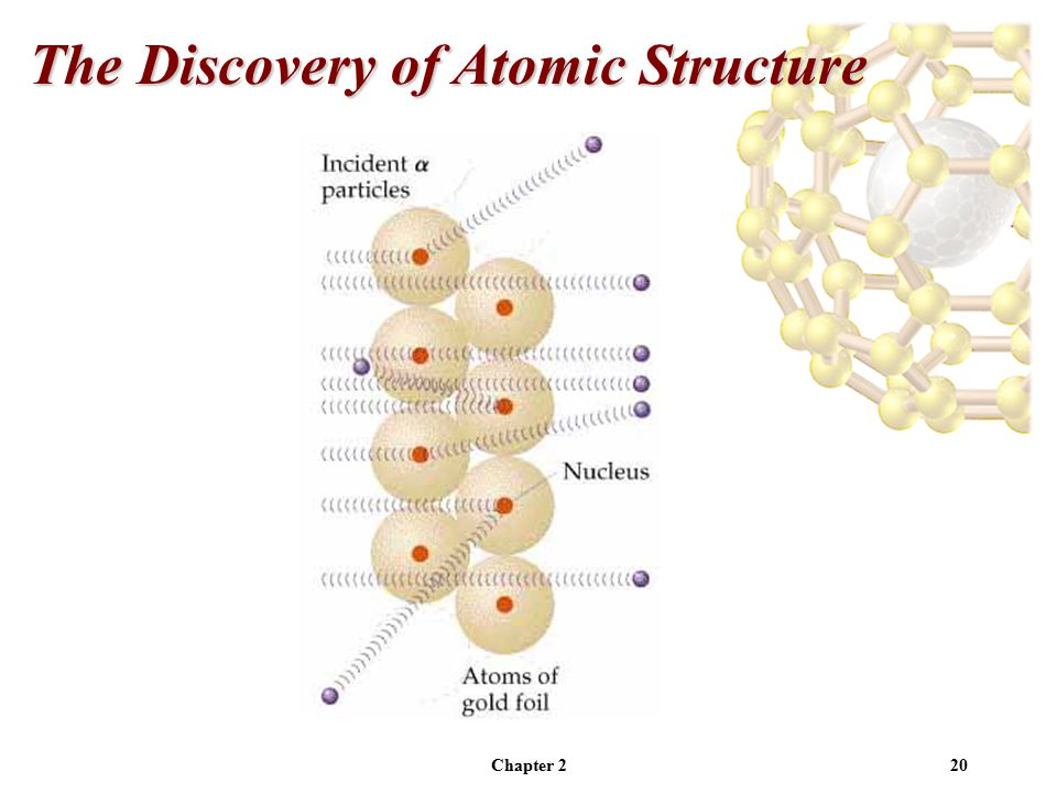 Chapter 220 The Discovery of Atomic Structure