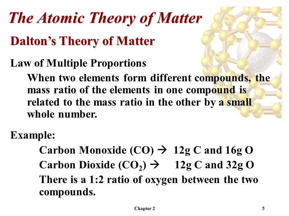 Chapter 25 Dalton's Theory of Matter Law of Multiple Proportions When two elements form different compounds, the mass ratio of the elements in one compound is related to the mass ratio in the other by a small whole number.