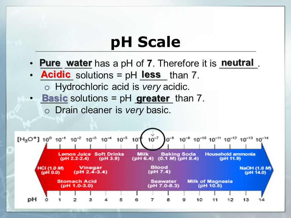 pH Scale ____ _____ has a pH of 7. Therefore it is _______.