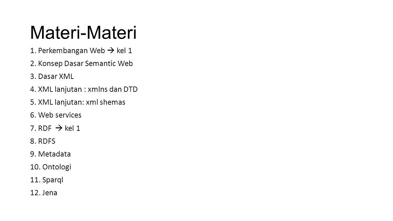 Kontrak Kuliah Oleh Devie Rosa Anamisa Materi Materi 1