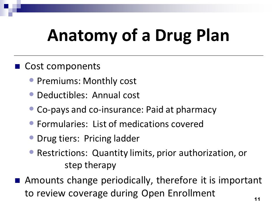 Anatomy of a Drug Plan Cost components Premiums: Monthly cost Deductibles: Annual cost Co-pays and co-insurance: Paid at pharmacy Formularies: List of medications covered Drug tiers: Pricing ladder Restrictions: Quantity limits, prior authorization, or step therapy Amounts change periodically, therefore it is important to review coverage during Open Enrollment 11