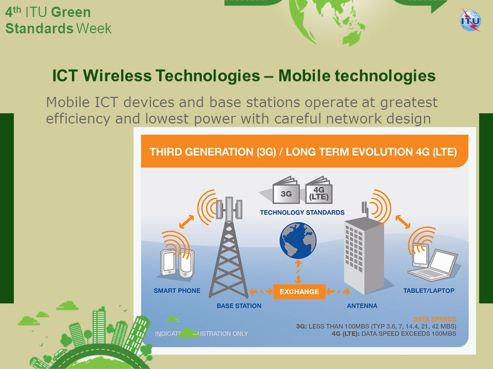 International Telecommunication Union Committed to connecting the world 4 th ITU Green Standards Week ICT Wireless Technologies – Mobile technologies Mobile ICT devices and base stations operate at greatest efficiency and lowest power with careful network design