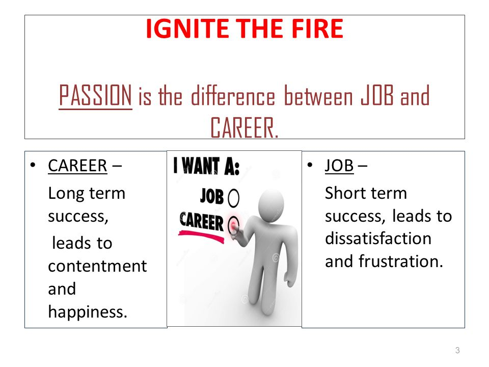 IGNITE THE FIRE PASSION is the difference between JOB and CAREER.