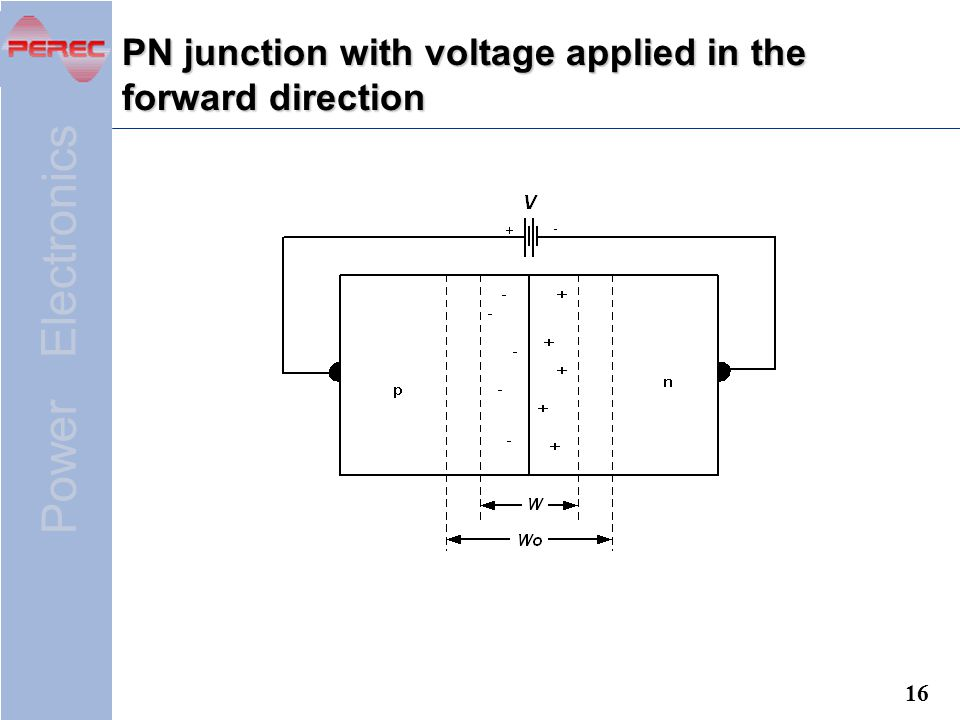 Power Electronics 16 PN junction with voltage applied in the forward direction
