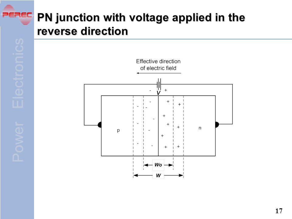 Power Electronics 17 PN junction with voltage applied in the reverse direction
