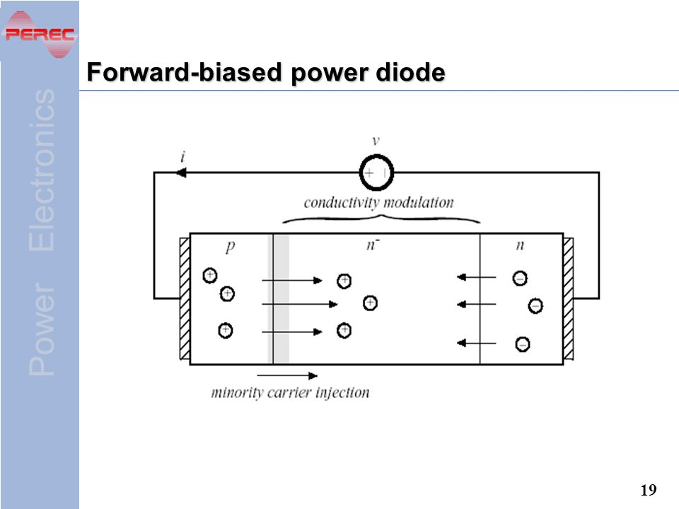 Power Electronics 19 Forward-biased power diode