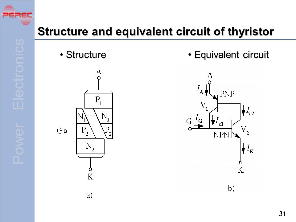Power Electronics 31 Structure and equivalent circuit of thyristor Structure Structure Equivalent circuit Equivalent circuit