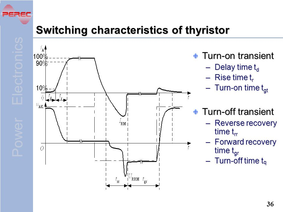 Power Electronics 36 Switching characteristics of thyristor Turn-on transient –Delay time t d –Rise time t r –Turn-on time t gt Turn-off transient –Reverse recovery time t rr –Forward recovery time t gr –Turn-off time t q