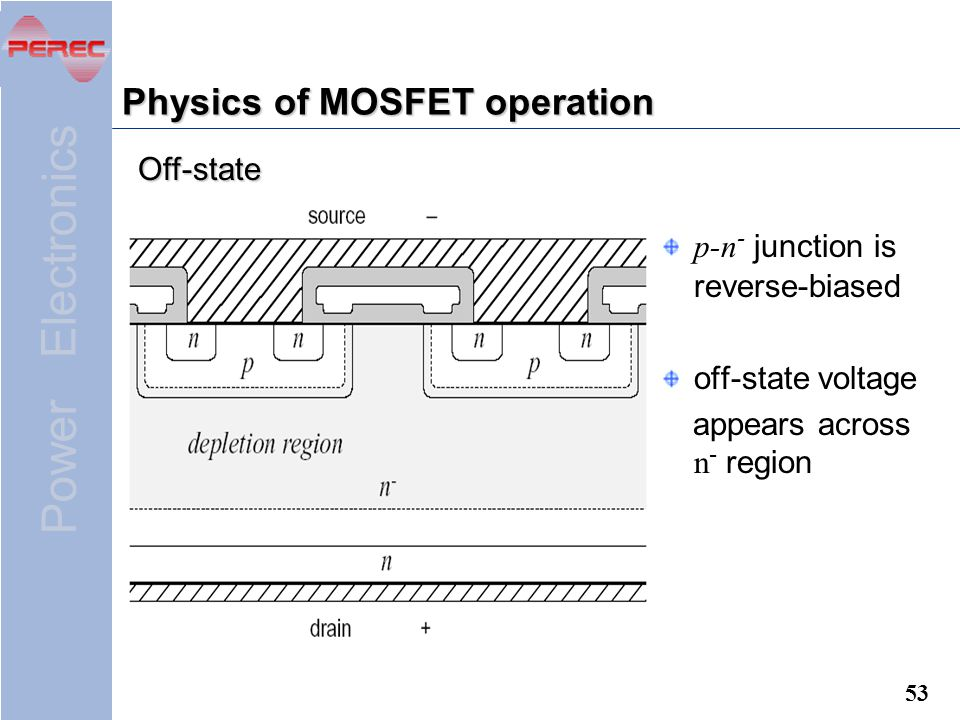 Power Electronics 53 Physics of MOSFET operation p-n - junction is reverse-biased off-state voltage appears across n - region Off-state