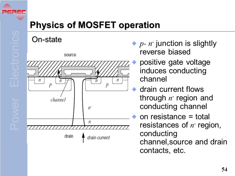 Power Electronics 54 Physics of MOSFET operation p- n - junction is slightly reverse biased positive gate voltage induces conducting channel drain current flows through n - region and conducting channel on resistance = total resistances of n - region, conducting channel,source and drain contacts, etc.