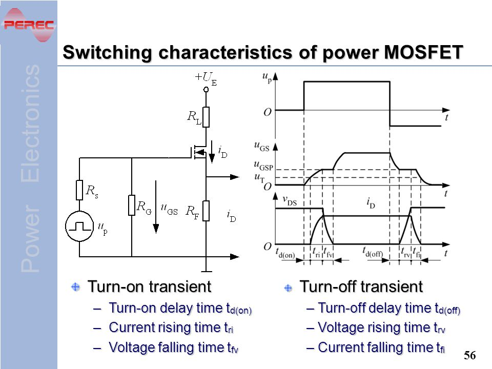 Power Electronics 56 Switching characteristics of power MOSFET Turn-on transient –Turn-on delay time t d(on) –Current rising time t ri –Voltage falling time t fv Turn-off transient Turn-off transient – Turn-off delay time t d(off) – Voltage rising time t rv – Current falling time t fi