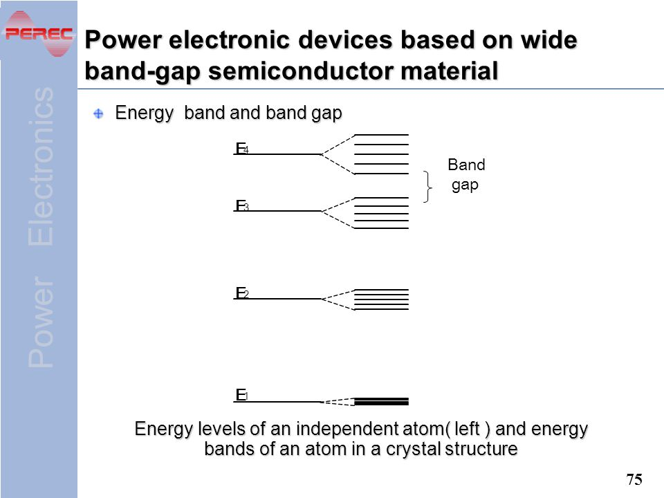 Power Electronics 75 Power electronic devices based on wide band-gap semiconductor material Energy band and band gap Energy levels of an independent atom( left ) and energy bands of an atom in a crystal structure Band gap E 4 E 3 E 2 E 1