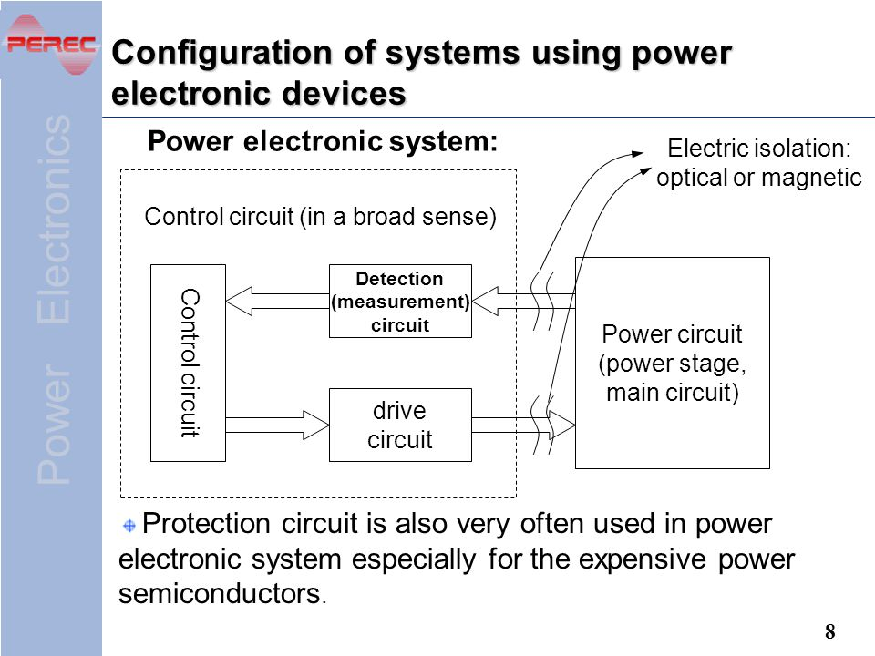 Power Electronics 8 Configuration of systems using power electronic devices Control circuit Detection (measurement) circuit drive circuit Power circuit (power stage, main circuit) Control circuit (in a broad sense) Power electronic system: Electric isolation: optical or magnetic Protection circuit is also very often used in power electronic system especially for the expensive power semiconductors.