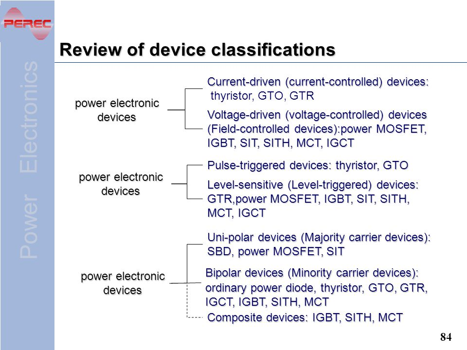 Power Electronics 84 Review of device classifications power electronic devices Pulse-triggered devices: thyristor, GTO Level-sensitive (Level-triggered) devices: GTR,power MOSFET, IGBT, SIT, SITH, MCT, IGCT power electronic devices Current-driven (current-controlled) devices: Current-driven (current-controlled) devices: thyristor, GTO, GTR Voltage-driven (voltage-controlled) devices (Field-controlled devices):power MOSFET, IGBT, SIT, SITH, MCT, IGCT Uni-polar devices (Majority carrier devices): SBD, power MOSFET, SIT Composite devices: IGBT, SITH, MCT Bipolar devices (Minoritycarrier devices): ordinary power diode, thyristor, GTO, GTR, IGCT, IGBT, SITH, MCT Bipolar devices (Minority carrier devices): ordinary power diode, thyristor, GTO, GTR, IGCT, IGBT, SITH, MCT
