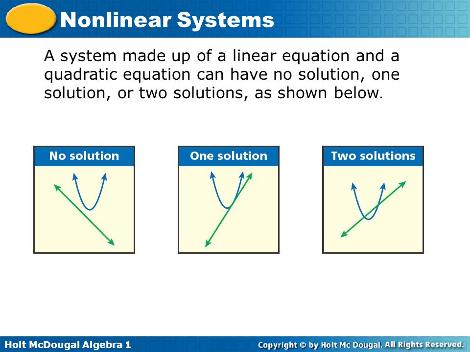 Quadratic Linear Equations Jennarocca – Systems of Linear and Quadratic Equations Worksheet