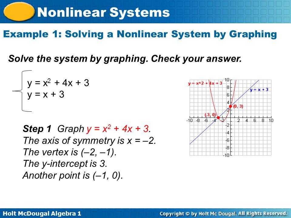 Glencoe Algebra 2 Solving Quadratic Equations By Graphing Answer – Glencoe Algebra 1 Worksheet Answers