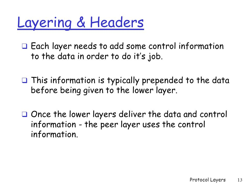 Layering & Headers  Each layer needs to add some control information to the data in order to do it's job.