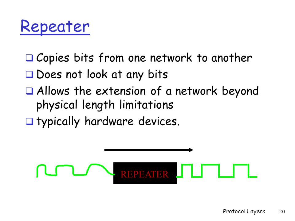 Repeater  Copies bits from one network to another  Does not look at any bits  Allows the extension of a network beyond physical length limitations  typically hardware devices.