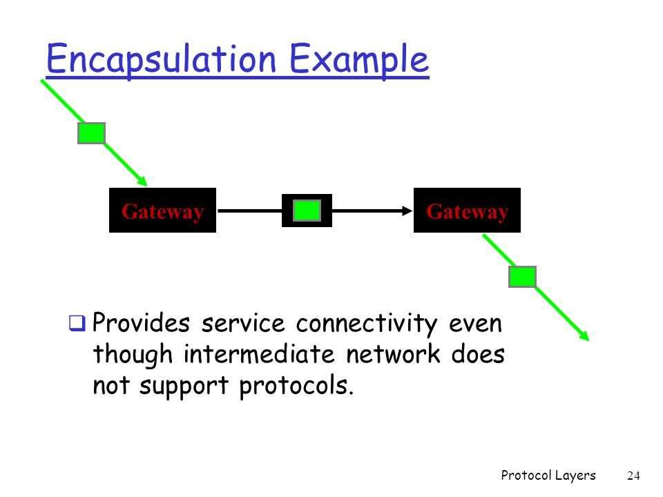 Encapsulation Example Gateway  Provides service connectivity even though intermediate network does not support protocols.