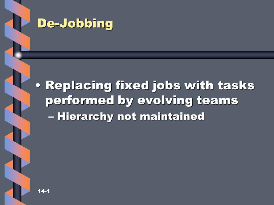 Please explain what Dejobbing is?