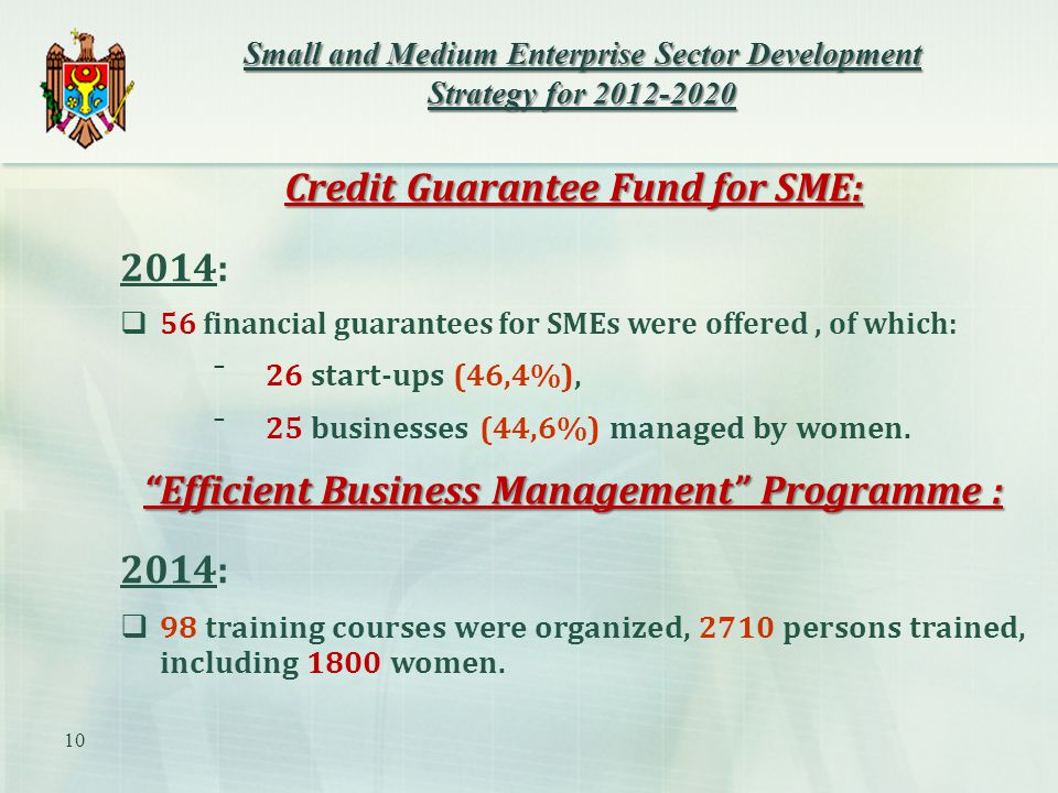 Credit Guarantee Fund for SME: 2014:  56 financial guarantees for SMEs were offered, of which: ⁻26 start-ups (46,4%), ⁻25 businesses (44,6%) managed by women.