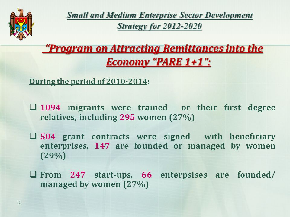 Program on Attracting Remittances into the Economy PARE 1+1 : Program on Attracting Remittances into the Economy PARE 1+1 : During the period of :  1094 migrants were trained or their first degree relatives, including 295 women (27%)  504 grant contracts were signed with beneficiary enterprises, 147 are founded or managed by women (29%)  From 247 start-ups, 66 enterpsises are founded/ managed by women (27%) Small and Medium Enterprise Sector Development Strategy for